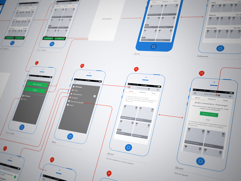 The Importance of Wireframes in  Mobile App Development