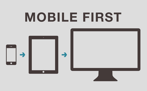 A rise in the use of mobile-first web design