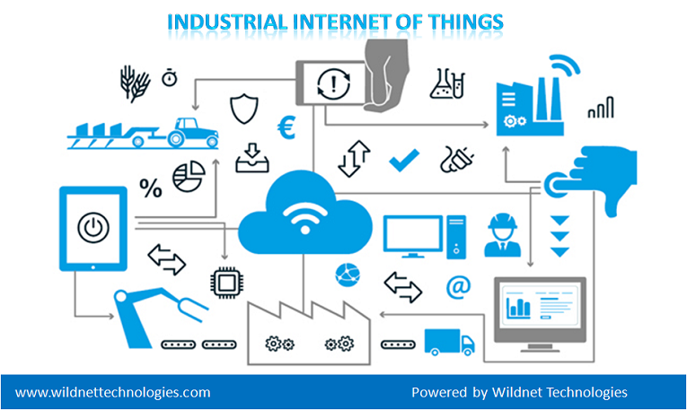 Role of IoT in Smart Manufacturing –  IIoT