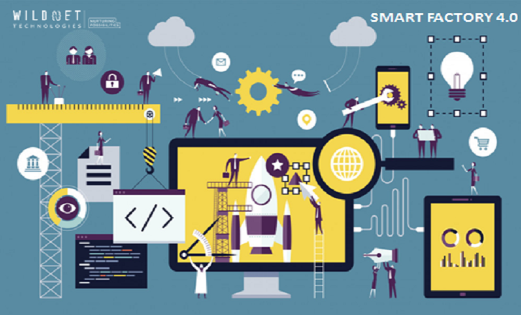 Smart Factory – Industry 4.0, A Revolution in Manufacturing