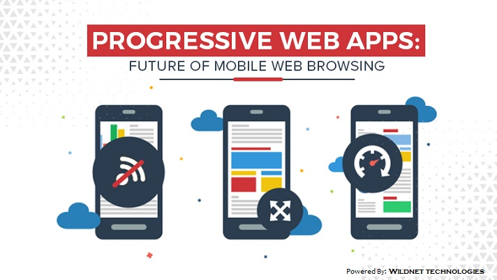 Progressive Web Apps – Prime Time to Change