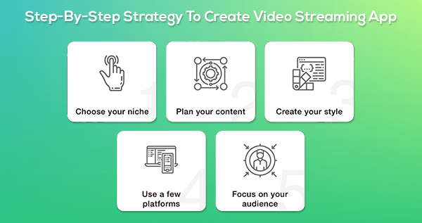 Strategy to create video streaming app
